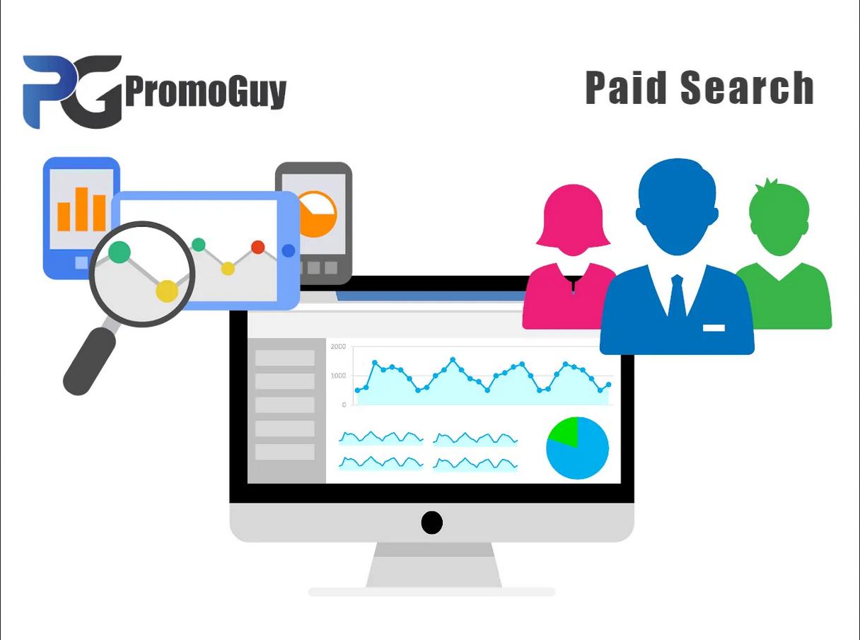 Google Reklama: Kliento Atvejo Analizė
